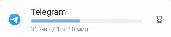 Telegram  31 мин / 1 ч. 10 мин.