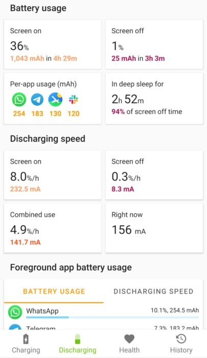 Battery usage and charging speed