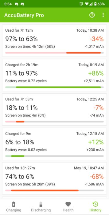 charge history